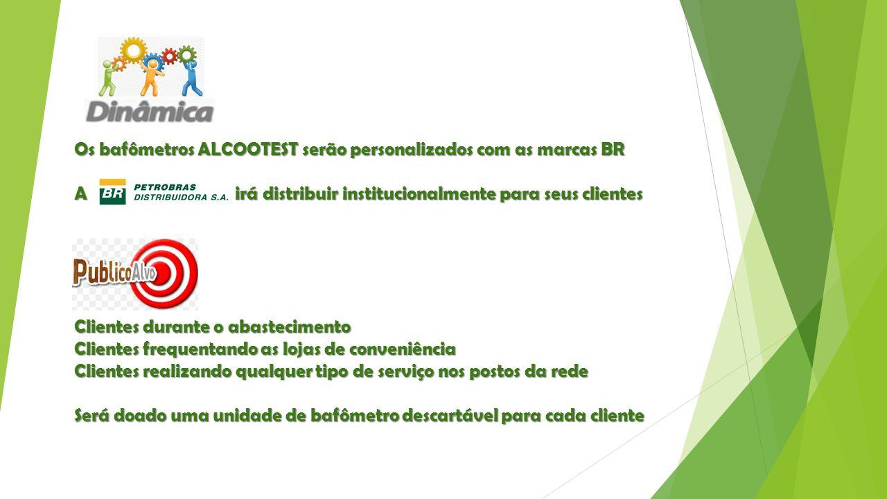 Os bafômetros ALCOOTEST serão personalizados com as marcas BR A irá distribuir institucionalmente para seus clientes PUBLICO ALVO Clientes durante o a