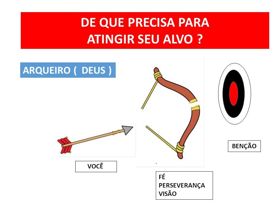 VOCÊ FÉ PERSEVERANÇA VISÃO BENÇÃO DE QUE PRECISA PARA ATINGIR SEU ALVO ? ARQUEIRO ( DEUS )