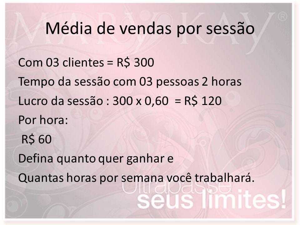 Média de vendas por sessão Com 03 clientes = R$ 300 Tempo da sessão com 03 pessoas 2 horas Lucro da sessão : 300 x 0,60 = R$ 120 Por hora: R$ 60 Defin