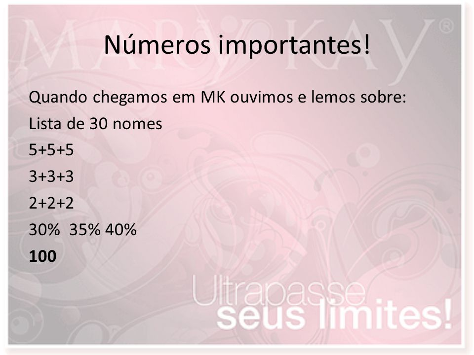 Números importantes! Quando chegamos em MK ouvimos e lemos sobre: Lista de 30 nomes 5+5+5 3+3+3 2+2+2 30% 35% 40% 100