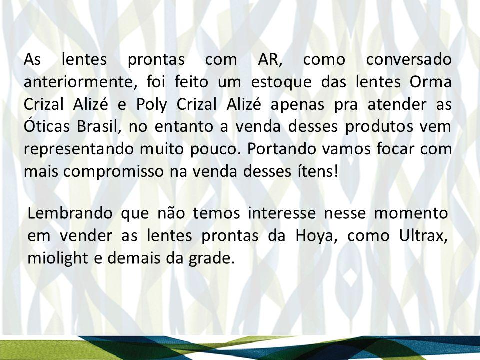 As lentes prontas com AR, como conversado anteriormente, foi feito um estoque das lentes Orma Crizal Alizé e Poly Crizal Alizé apenas pra atender as Óticas Brasil, no entanto a venda desses produtos vem representando muito pouco.