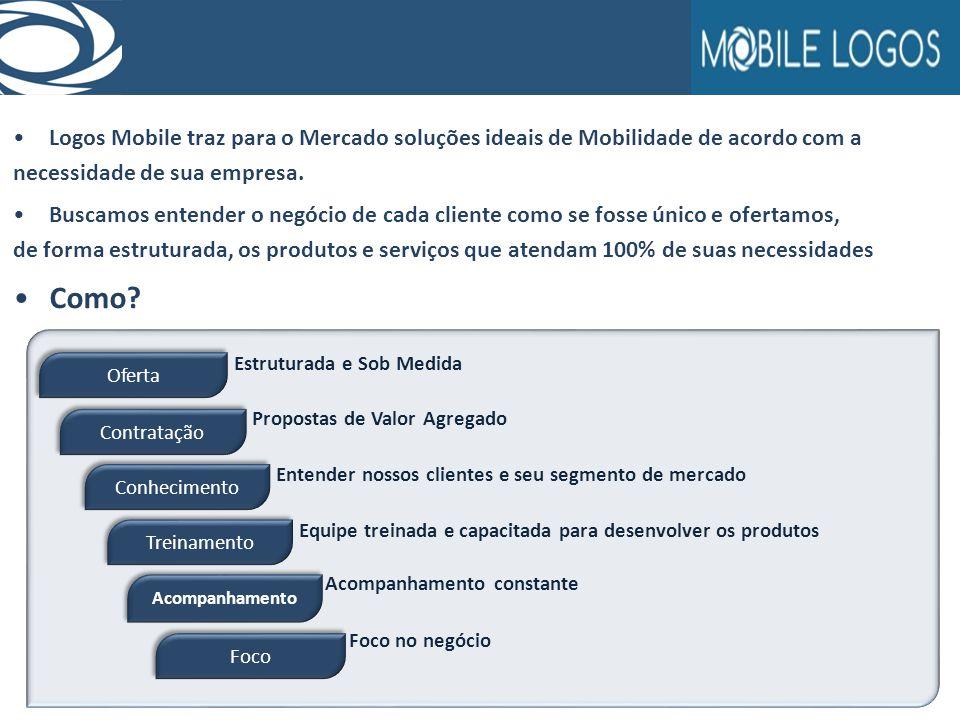 Logos Mobile traz para o Mercado soluções ideais de Mobilidade de acordo com a necessidade de sua empresa. Buscamos entender o negócio de cada cliente