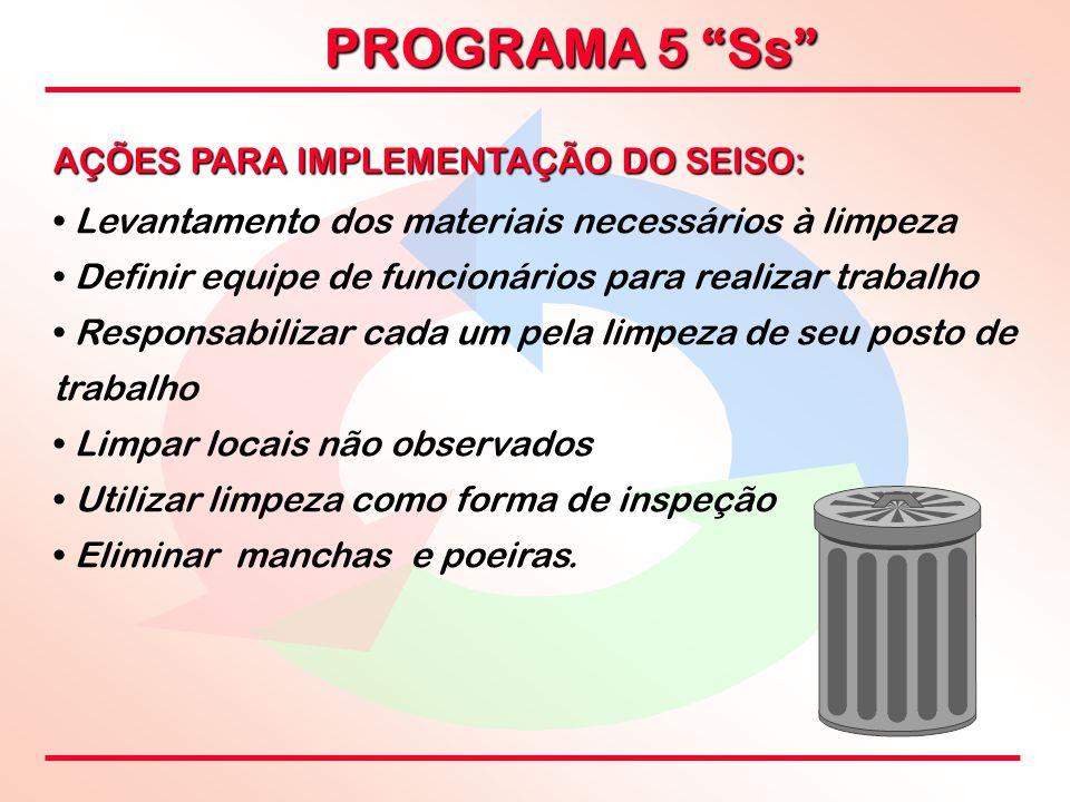 """PROGRAMA 5 """"Ss"""" AÇÕES PARA IMPLEMENTAÇÃO DO SEISO: Levantamento dos materiais necessários à limpeza Definir equipe de funcionários para realizar traba"""