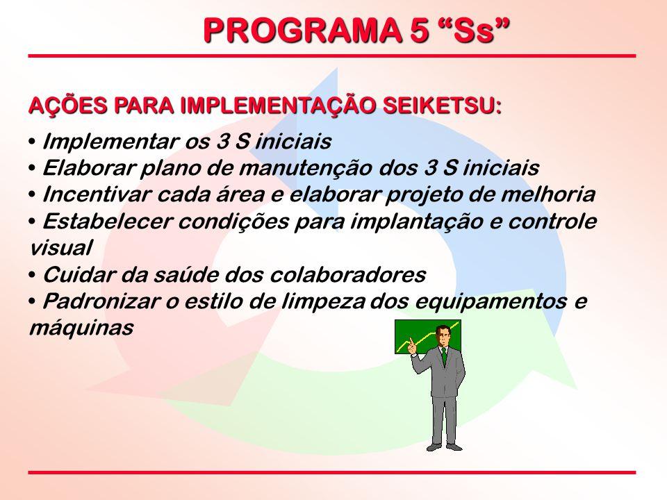 """PROGRAMA 5 """"Ss"""" AÇÕES PARA IMPLEMENTAÇÃO SEIKETSU: Implementar os 3 S iniciais Elaborar plano de manutenção dos 3 S iniciais Incentivar cada área e el"""