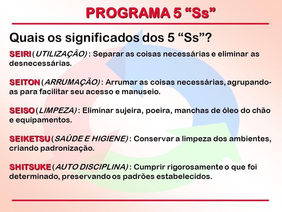 """PROGRAMA 5 """"Ss"""" Quais os significados dos 5 """"Ss""""? SEIRI SEIRI (UTILIZAÇÃO) : Separar as coisas necessárias e eliminar as desnecessárias. SEITON SEITON"""