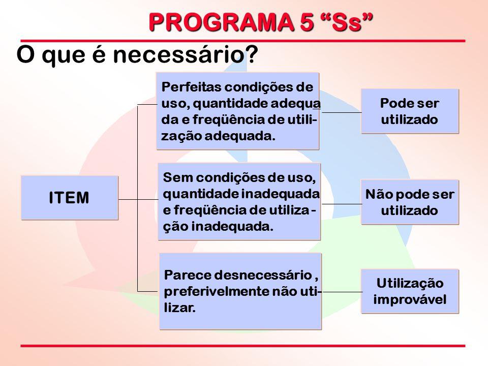 """PROGRAMA 5 """"Ss"""" O que é necessário? ITEM Perfeitas condições de uso, quantidade adequa da e freqüência de utili- zação adequada. Parece desnecessário,"""