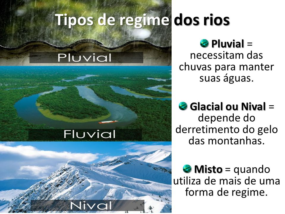 Tipos de regime dos rios Pluvial Pluvial = necessitam das chuvas para manter suas águas.
