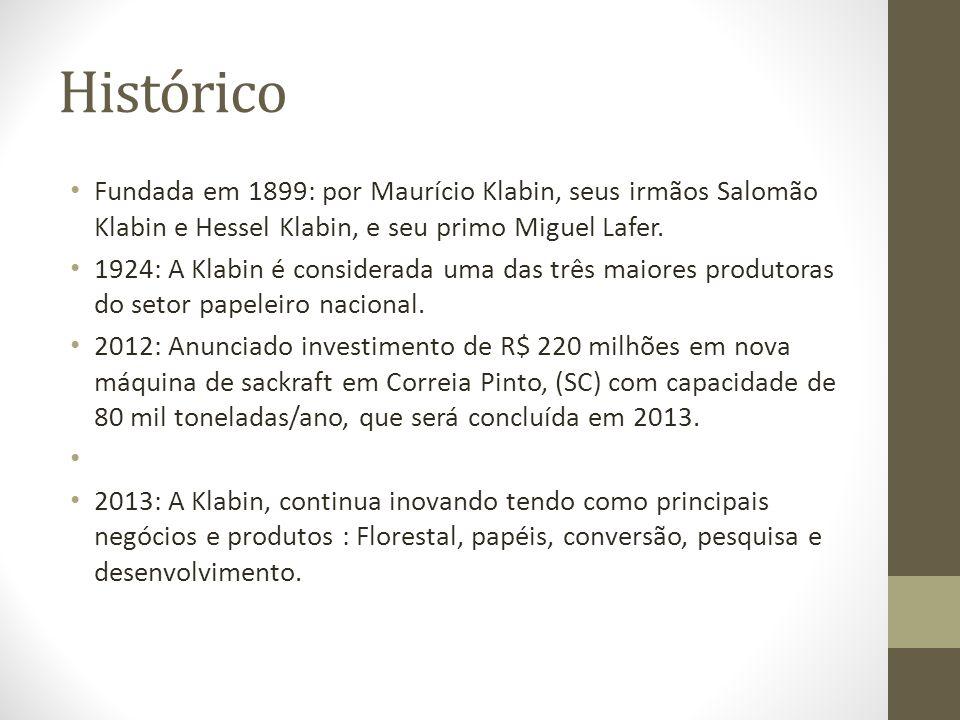 Histórico Fundada em 1899: por Maurício Klabin, seus irmãos Salomão Klabin e Hessel Klabin, e seu primo Miguel Lafer.