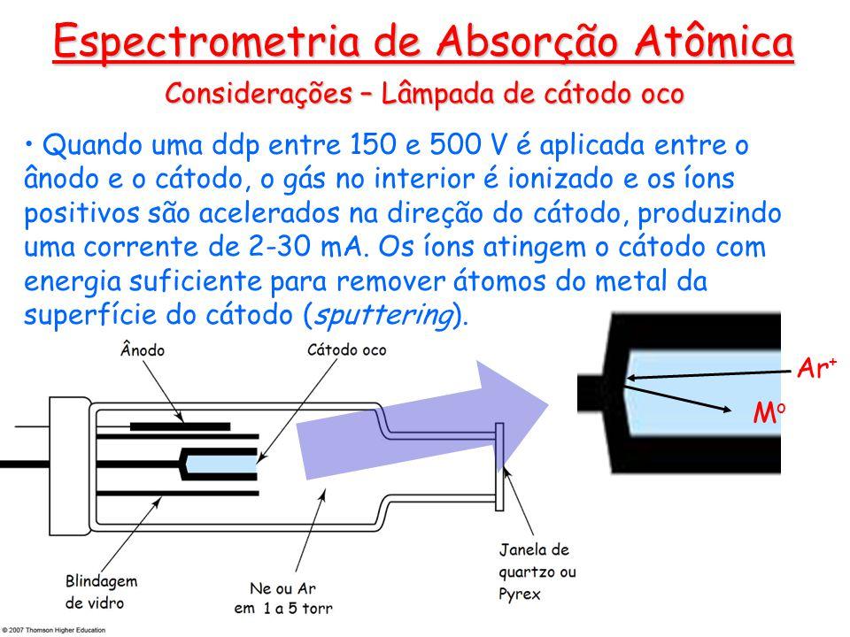 Considerações – Lâmpada de cátodo oco Quando uma ddp entre 150 e 500 V é aplicada entre o ânodo e o cátodo, o gás no interior é ionizado e os íons positivos são acelerados na direção do cátodo, produzindo uma corrente de 2-30 mA.