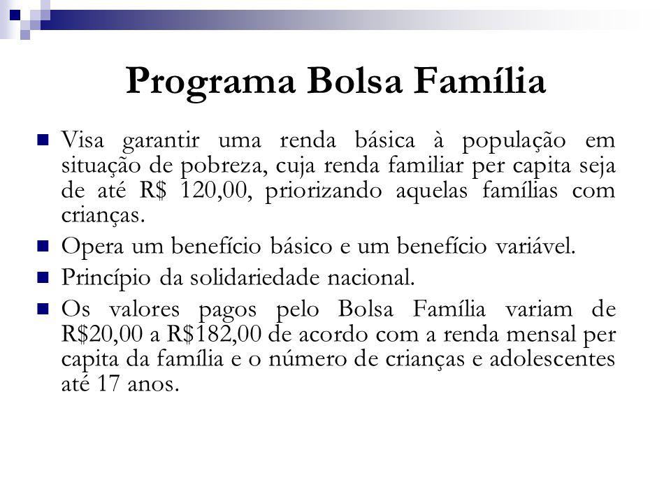 Programa Bolsa Família Visa garantir uma renda básica à população em situação de pobreza, cuja renda familiar per capita seja de até R$ 120,00, priori