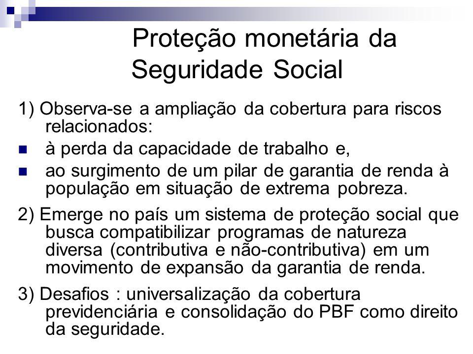 Proteção monetária da Seguridade Social 1) Observa-se a ampliação da cobertura para riscos relacionados: à perda da capacidade de trabalho e, ao surgi