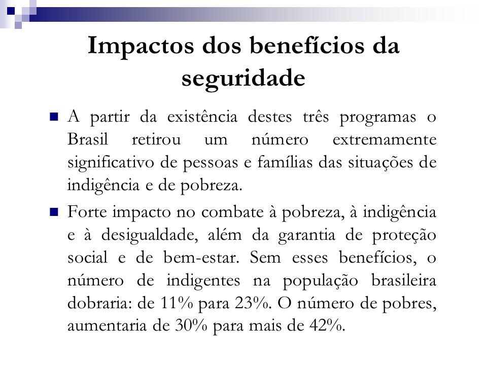 Impactos dos benefícios da seguridade A partir da existência destes três programas o Brasil retirou um número extremamente significativo de pessoas e