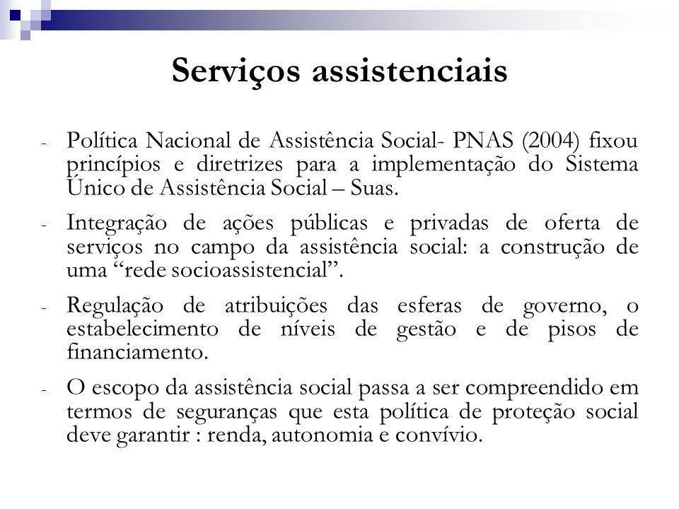 Serviços assistenciais - Política Nacional de Assistência Social- PNAS (2004) fixou princípios e diretrizes para a implementação do Sistema Único de A