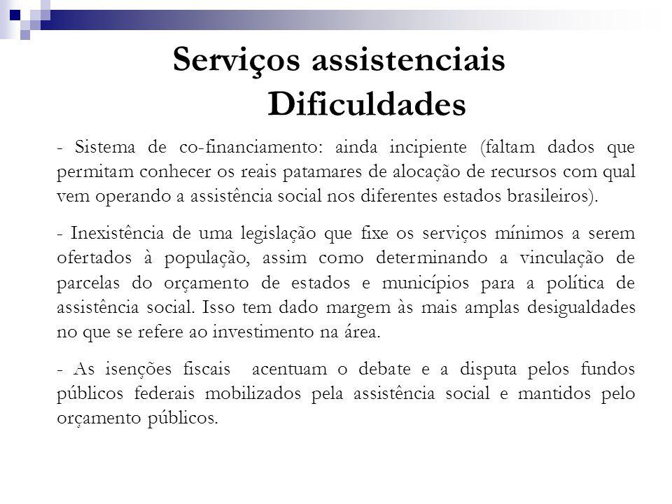 Serviços assistenciais Dificuldades - Sistema de co-financiamento: ainda incipiente (faltam dados que permitam conhecer os reais patamares de alocação
