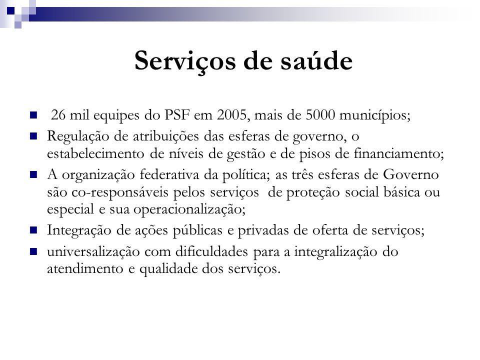 Serviços de saúde 26 mil equipes do PSF em 2005, mais de 5000 municípios; Regulação de atribuições das esferas de governo, o estabelecimento de níveis