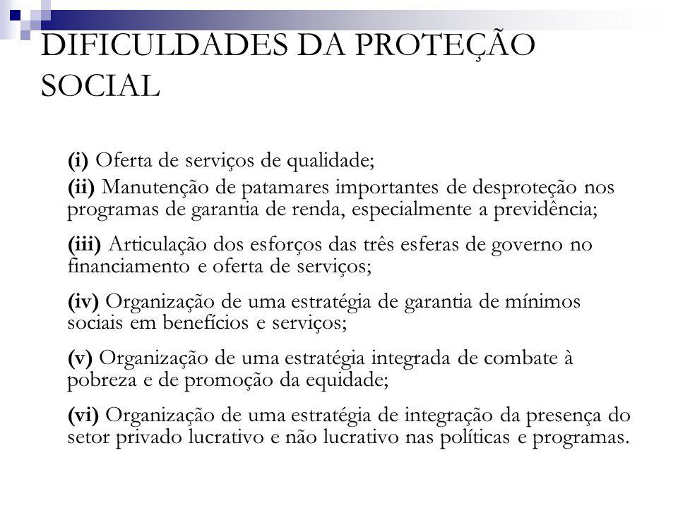 DIFICULDADES DA PROTEÇÃO SOCIAL (i) Oferta de serviços de qualidade; (ii) Manutenção de patamares importantes de desproteção nos programas de garantia
