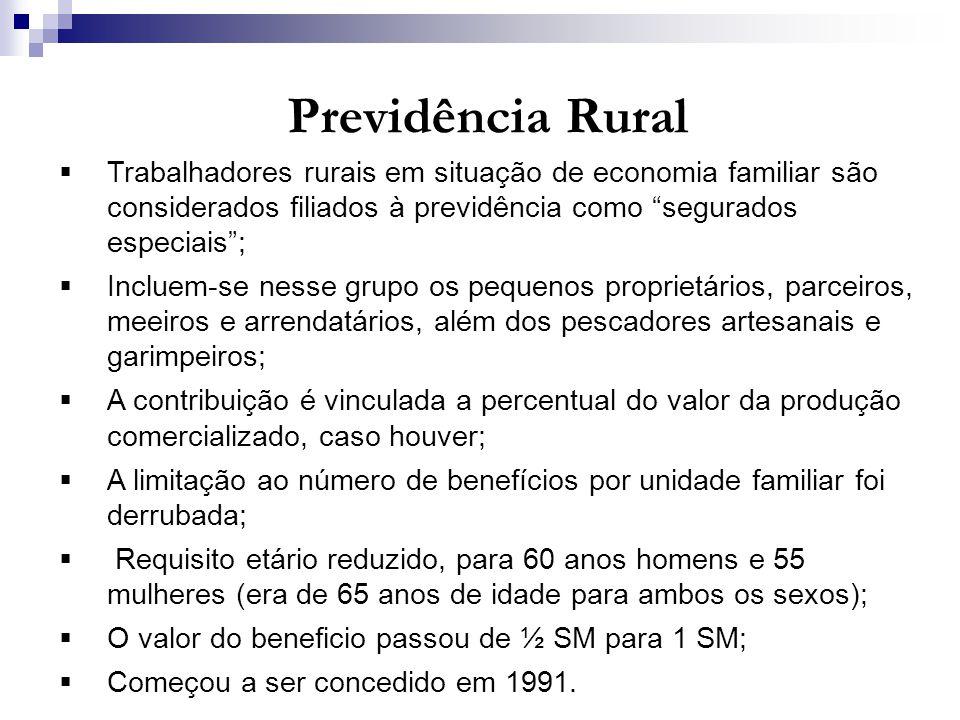 """Previdência Rural  Trabalhadores rurais em situação de economia familiar são considerados filiados à previdência como """"segurados especiais"""";  Inclue"""