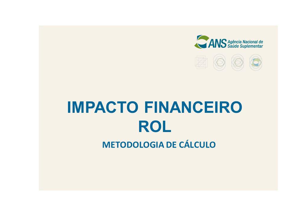 IMPACTO FINANCEIRO ROL METODOLOGIA DE CÁLCULO