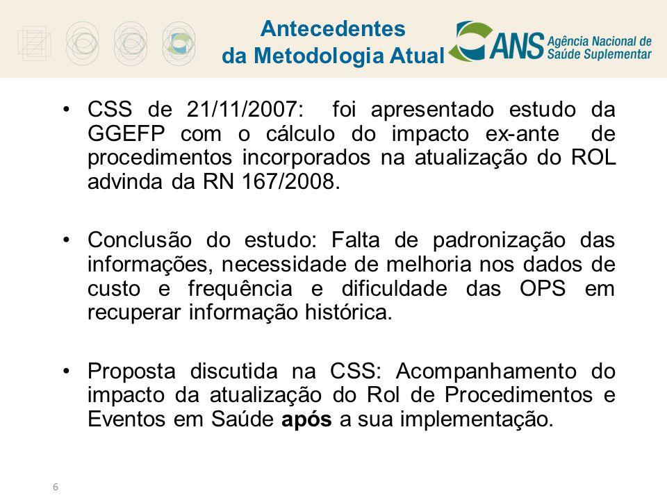 Antecedentes da Metodologia Atual CSS de 21/11/2007: foi apresentado estudo da GGEFP com o cálculo do impacto ex-ante de procedimentos incorporados na