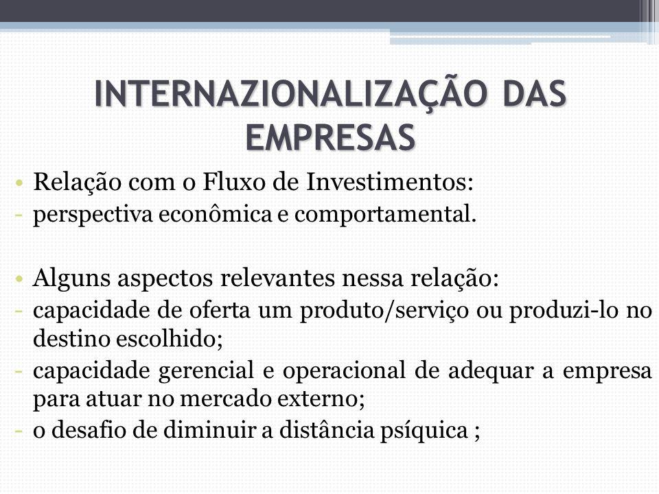 INTERNAZIONALIZAÇÃO DAS EMPRESAS Relação com o Fluxo de Investimentos: -perspectiva econômica e comportamental. Alguns aspectos relevantes nessa relaç