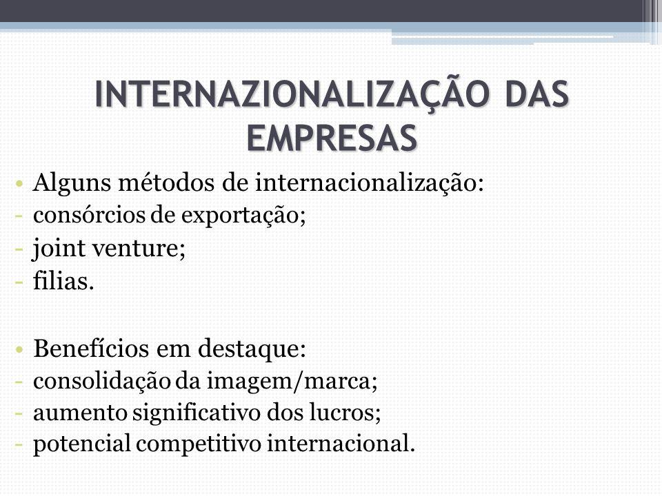 INTERNAZIONALIZAÇÃO DAS EMPRESAS Alguns métodos de internacionalização: -consórcios de exportação; -joint venture; -filias. Benefícios em destaque: -c