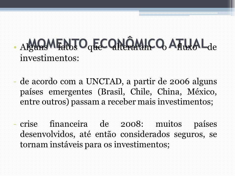 MOMENTO ECONÔMICO ATUAL Alguns fatos que alteraram o fluxo de investimentos: -de acordo com a UNCTAD, a partir de 2006 alguns países emergentes (Brasi