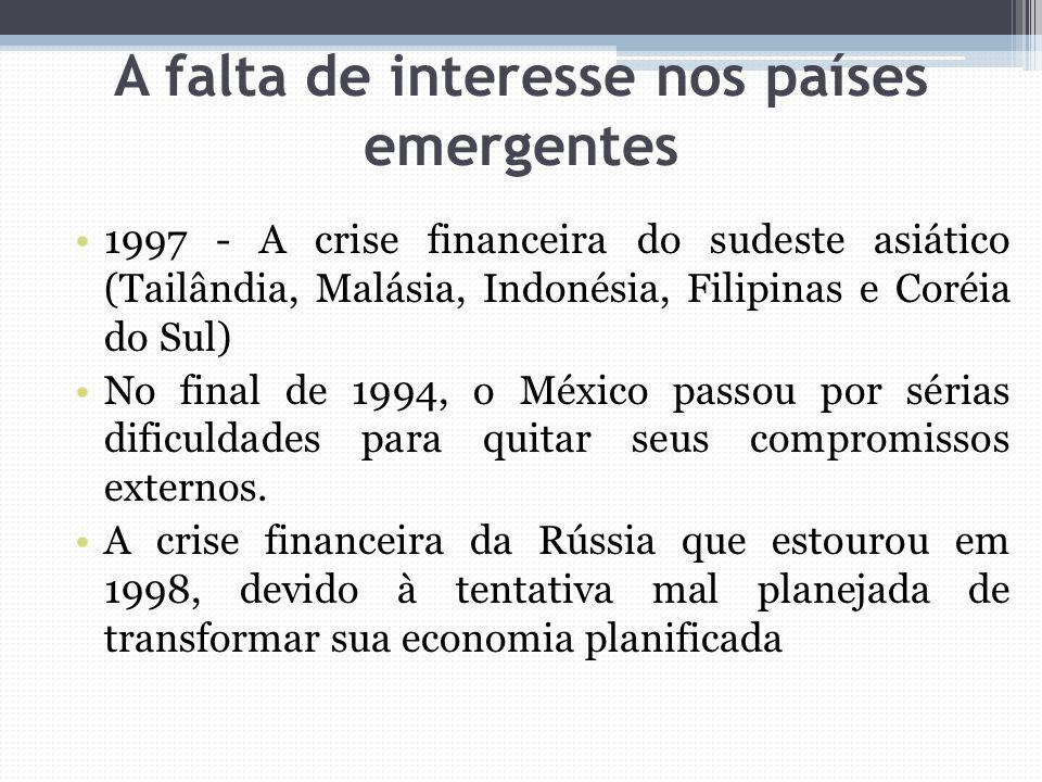 A falta de interesse nos países emergentes 1997 - A crise financeira do sudeste asiático (Tailândia, Malásia, Indonésia, Filipinas e Coréia do Sul) No