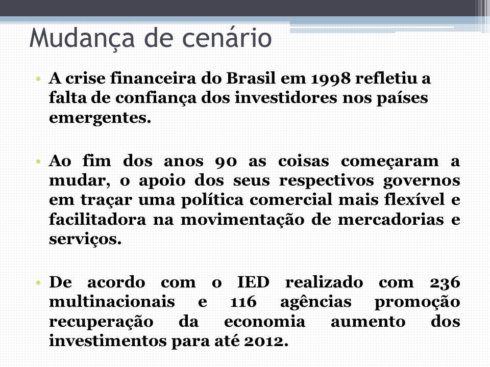 Mudança de cenário A crise financeira do Brasil em 1998 refletiu a falta de confiança dos investidores nos países emergentes. Ao fim dos anos 90 as co