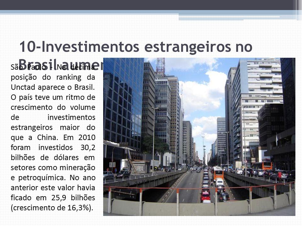 10-Investimentos estrangeiros no Brasil aumentaram 16% São Paulo - Na décima posição do ranking da Unctad aparece o Brasil. O país teve um ritmo de cr