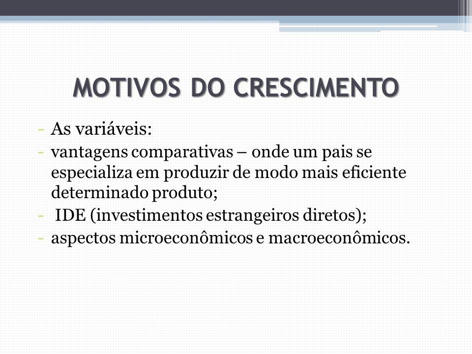 MOTIVOS DO CRESCIMENTO -As variáveis: -vantagens comparativas – onde um pais se especializa em produzir de modo mais eficiente determinado produto; -