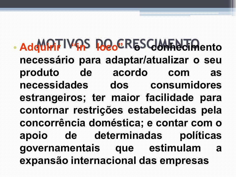 INTERNAZIONALIZAÇÃO DAS EMPRESAS Relação com o Fluxo de Investimentos: -perspectiva econômica e comportamental.