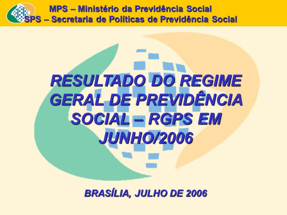 MPS – Ministério da Previdência Social SPS – Secretaria de Políticas de Previdência Social RESULTADO DO REGIME GERAL DE PREVIDÊNCIA SOCIAL – RGPS EM JUNHO/2006 BRASÍLIA, JULHO DE 2006