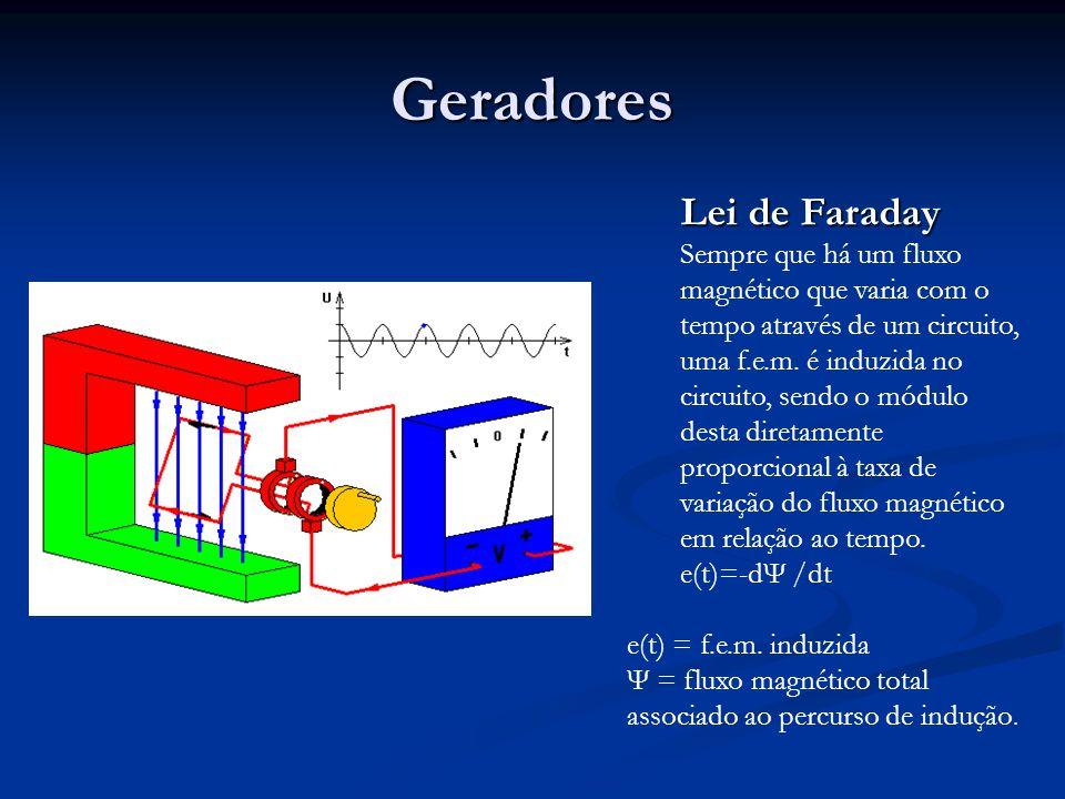 Componentes do gerador Hélice Hélice A função da hélice é transferir a potência do vento para o gerador produzindo corrente.