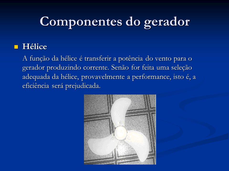 Modelagem matemática ESTIMATIVA DA DENSIDADE DO FLUXO MAGNÉTICO ESTIMATIVA DA DENSIDADE DO FLUXO MAGNÉTICO TENSÃO INDUZIDA TENSÃO INDUZIDA FREQUENCIA DA TENSÃO INDUZIDA FREQUENCIA DA TENSÃO INDUZIDA