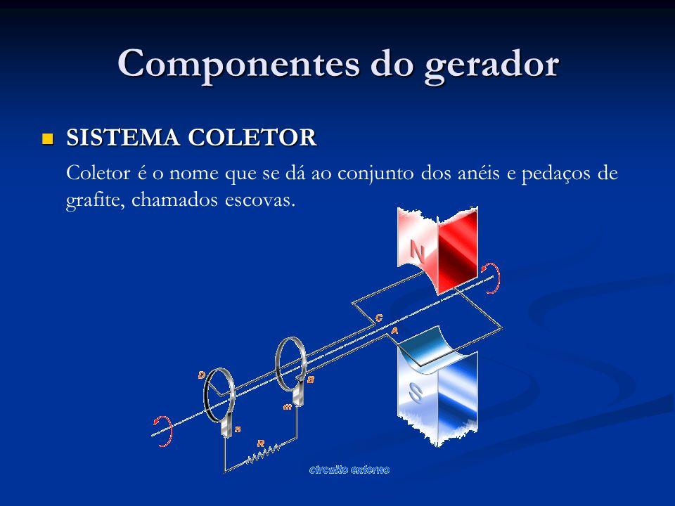 Componentes do gerador SISTEMA COLETOR SISTEMA COLETOR