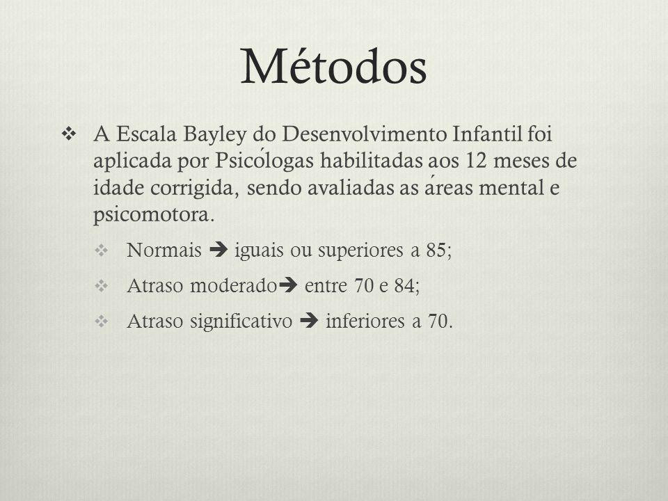 Métodos  A Escala Bayley do Desenvolvimento Infantil foi aplicada por Psicologas habilitadas aos 12 meses de idade corrigida, sendo avaliadas as areas mental e psicomotora.