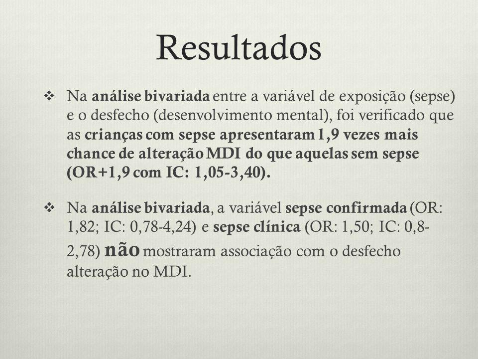  Na análise bivariada entre a variável de exposição (sepse) e o desfecho (desenvolvimento mental), foi verificado que as crianças com sepse apresentaram 1,9 vezes mais chance de alteração MDI do que aquelas sem sepse (OR+1,9 com IC: 1,05-3,40).