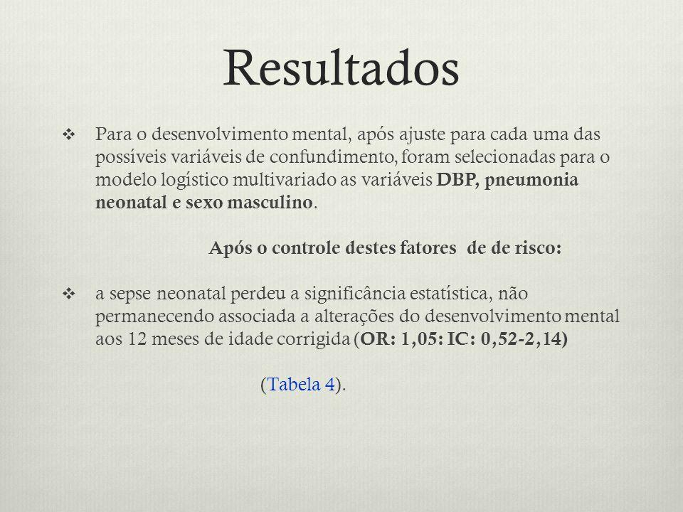  Para o desenvolvimento mental, após ajuste para cada uma das possíveis variáveis de confundimento, foram selecionadas para o modelo logístico multivariado as variáveis DBP, pneumonia neonatal e sexo masculino.