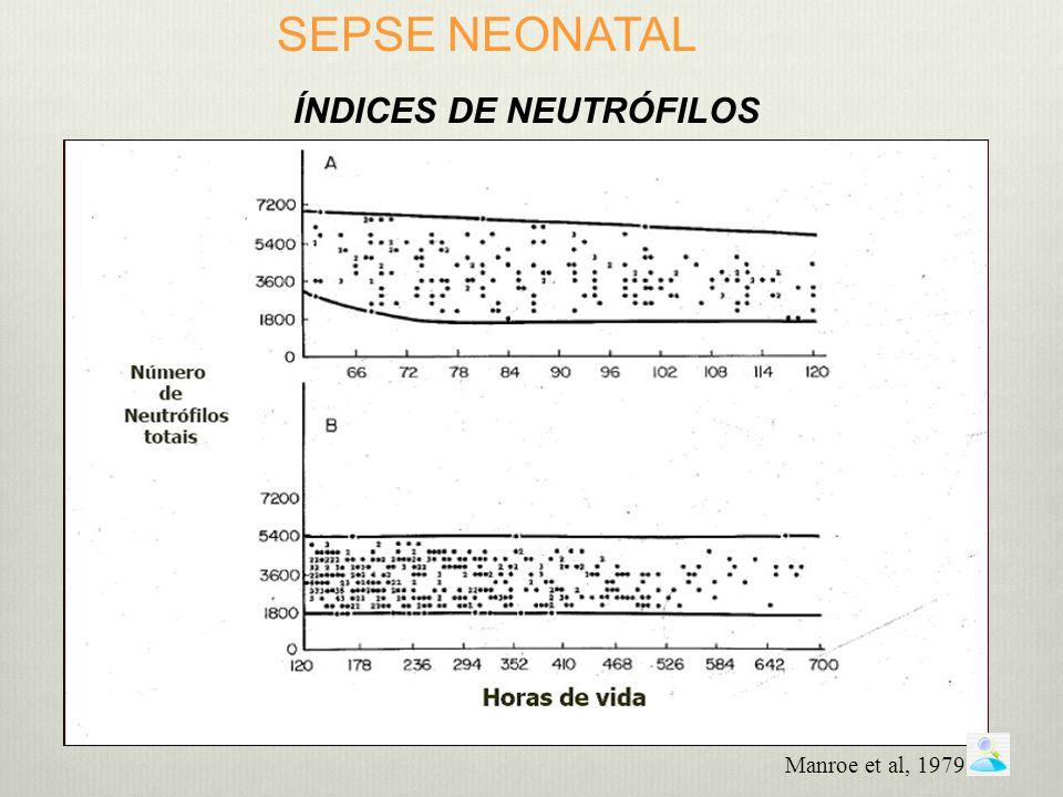 ÍNDICES DE NEUTRÓFILOS Manroe et al, 1979 SEPSE NEONATAL