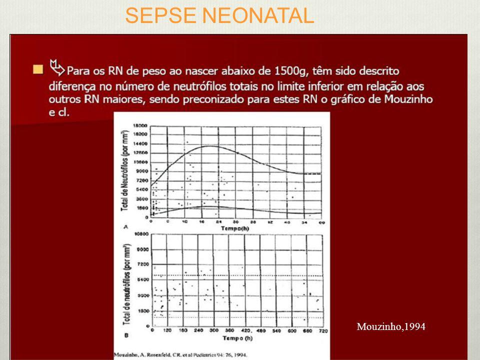 Mouzinho,1994 SEPSE NEONATAL