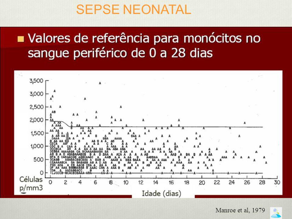 Manroe et al, 1979 SEPSE NEONATAL