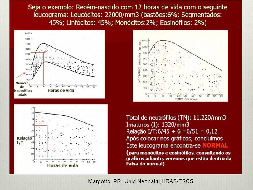 Margotto, PR. Unid Neonatal,HRAS/ESCS