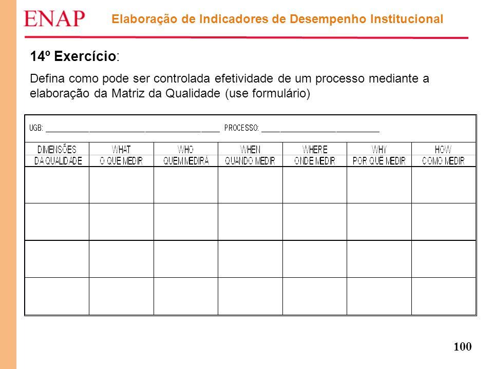 100 Elaboração de Indicadores de Desempenho Institucional 14º Exercício: Defina como pode ser controlada efetividade de um processo mediante a elabora