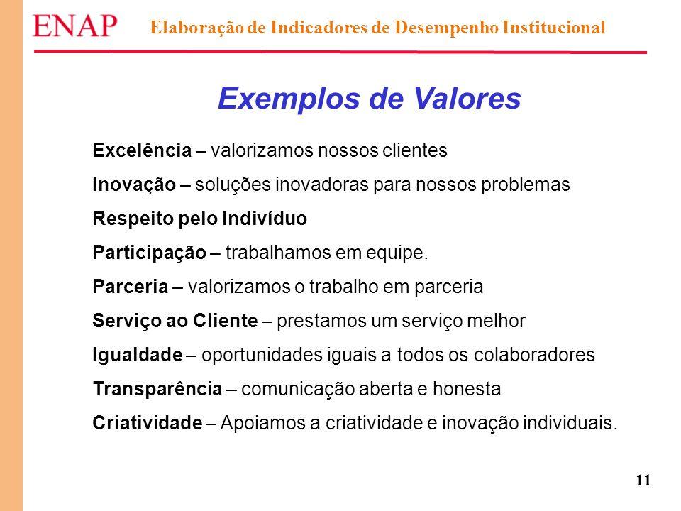 11 Exemplos de Valores Excelência – valorizamos nossos clientes Inovação – soluções inovadoras para nossos problemas Respeito pelo Indivíduo Participa