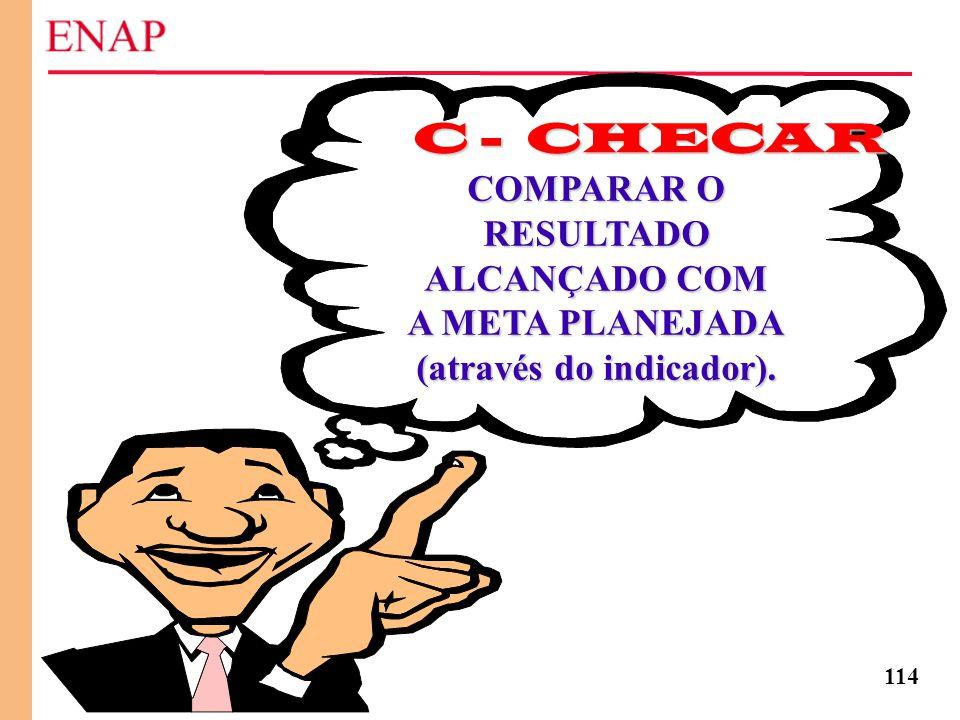 114 C - CHECAR COMPARAR O RESULTADO ALCANÇADO COM A META PLANEJADA (através do indicador).