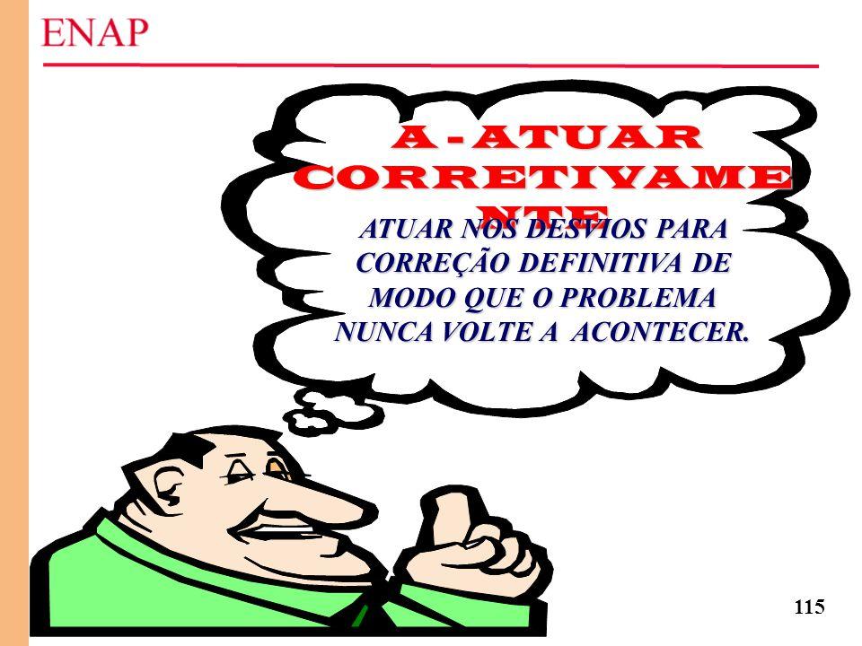 115 A - ATUAR CORRETIVAME NTE A - ATUAR CORRETIVAME NTE ATUAR NOS DESVIOS PARA CORREÇÃO DEFINITIVA DE MODO QUE O PROBLEMA NUNCA VOLTE A ACONTECER.