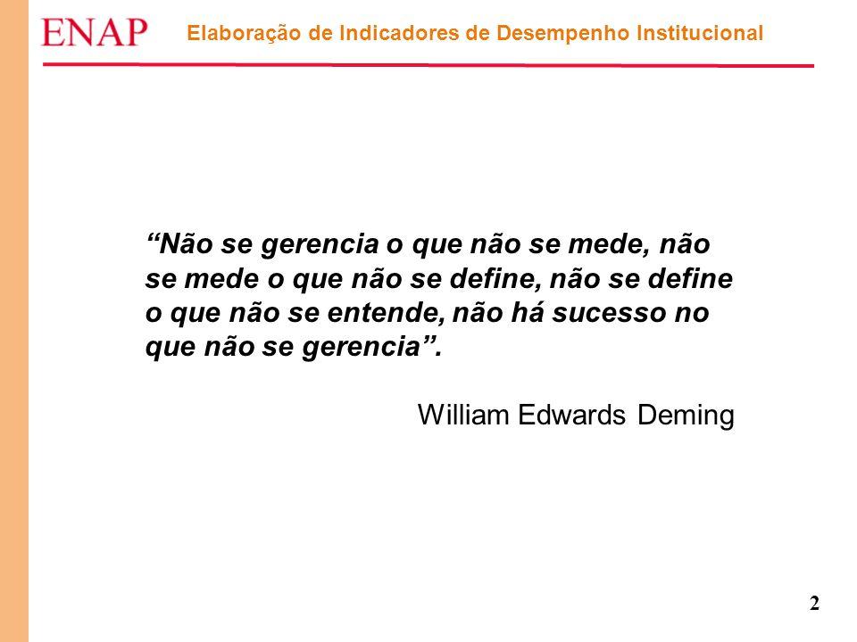 """2 """"Não se gerencia o que não se mede, não se mede o que não se define, não se define o que não se entende, não há sucesso no que não se gerencia"""". Wil"""