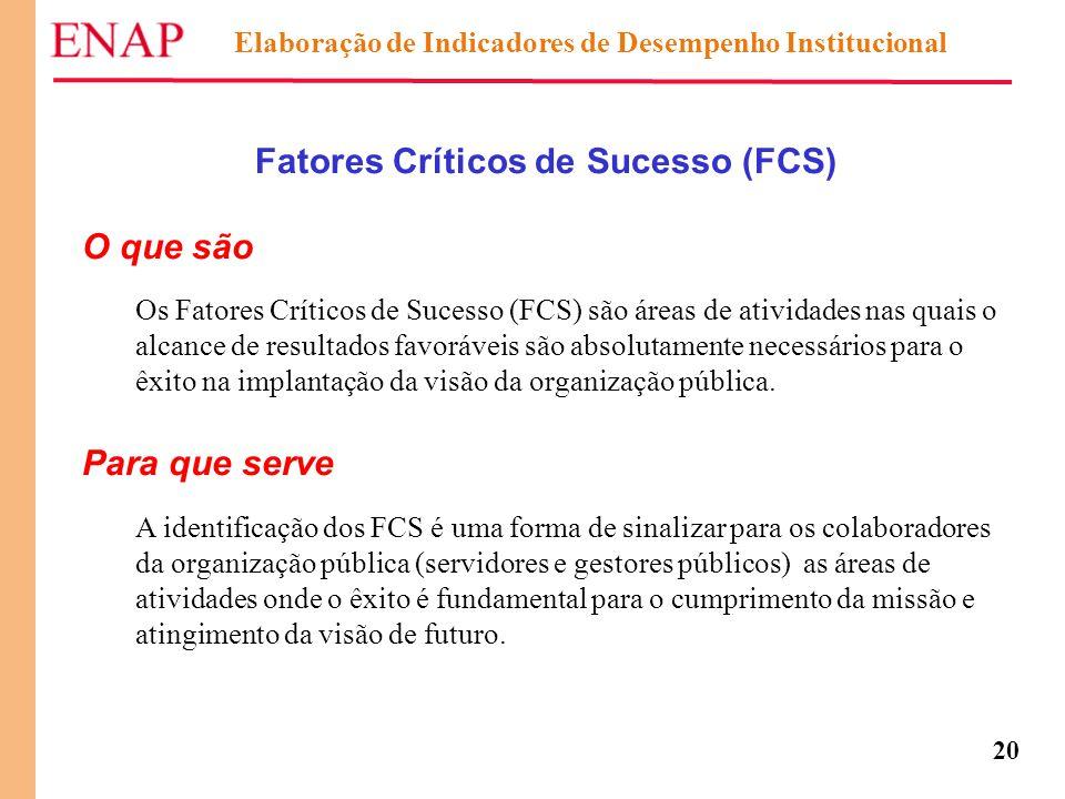 20 Fatores Críticos de Sucesso (FCS) O que são Os Fatores Críticos de Sucesso (FCS) são áreas de atividades nas quais o alcance de resultados favoráve