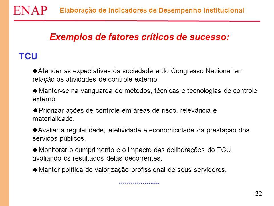 22 Exemplos de fatores críticos de sucesso: TCU  Atender as expectativas da sociedade e do Congresso Nacional em relação às atividades de controle ex