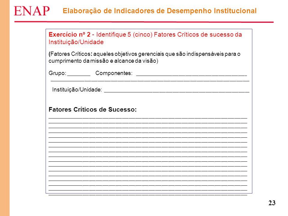 23 Elaboração de Indicadores de Desempenho Institucional Exercício nº 2 - Identifique 5 (cinco) Fatores Críticos de sucesso da Instituição/Unidade (Fa